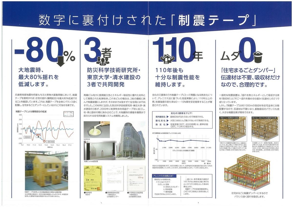 超制振カタログ (2)
